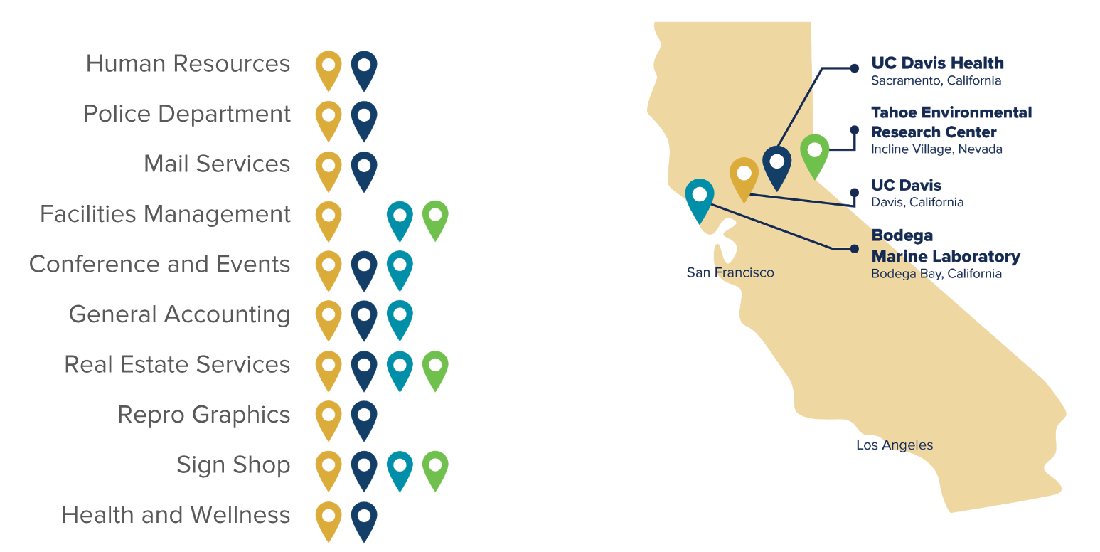 map of california uc davis campuses and the units providing essential services
