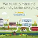 Graphic image of FOA motto, We strive to make the university better every day.